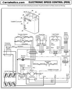 basic golf cart wiring diagram p9 schwabenschamanen de \u202210 best golf cart wiring diagrams images electric vehicle rh pinterest com