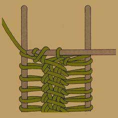 Je nach Breite der Gabel lassen sich verschieden breite Bänder herstellen, die zusammengehäkelt beliebig große Arbeiten ergeben. Mit dünnem Baumwollgarn auf schmaler Gabelbreite gearbeitet, entstehen feine Bordüren, die man zu Einsätzen, Vorhängen und luftigen Schals verwenden kann.   http://www.handarbeitszirkel.de/Gabelarbeit_Haekeln.html