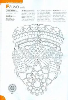 947 best Crochet Doilies diagrams images on Pinterest in