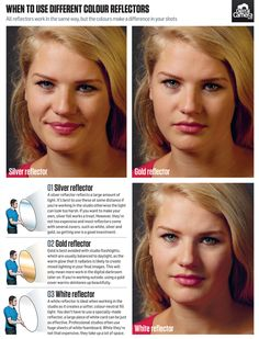 When to use a reflector: the effects produced by different colour surfaces
