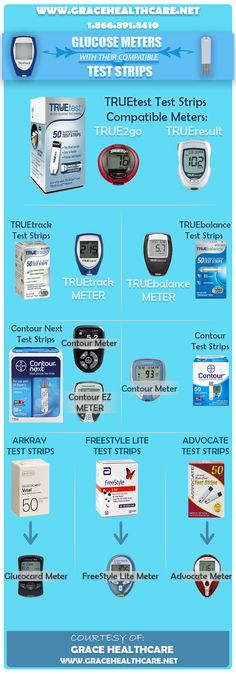software de diabetes arkray