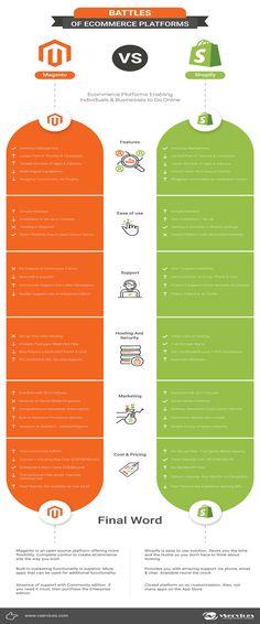 #Shopify #Web  #Website #Designers
