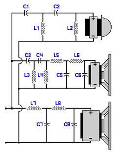 3-Way APC Crossover Design Results