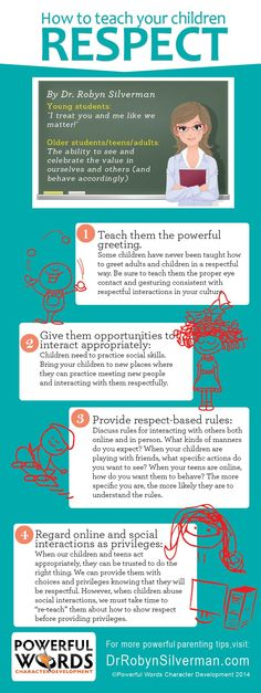 How To Teach Your Children Respect--Dr. Robyn Silverman Powerful Words #drrobyn #parenting #infographic