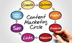 We provide professional content marketing services for your business. Get best and high-quality content marketing services at affordable cost. Contact us today! Inbound Marketing, Marketing Services, Content Marketing Strategy, Influencer Marketing, Business Marketing, Online Marketing, Social Media Marketing, Digital Marketing, Internet Marketing