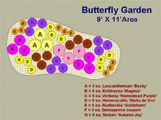 1000 Images About Butterfly Garden Plans On Pinterest