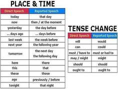 essay on language change