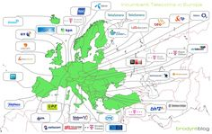 Incumbent Telecom Operators in Europe