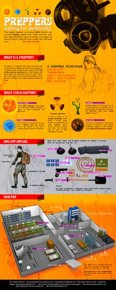 Learn the importance of preppers checklist infographic to preppers. Prepare for tomorrow with preppers checklist infographic as part of your survival, preparedness plan.