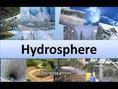 Hydrosphere | Environmental Science Video