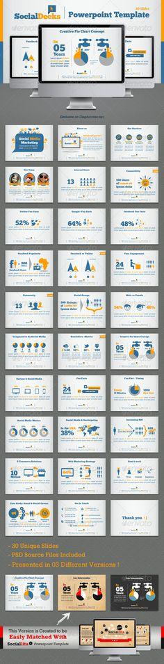 SocialDecks Powerpoint Template - Creative Powerpoint Templates