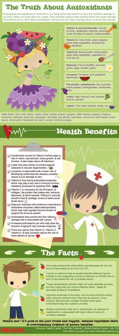 The Truth About Antioxidants Infographic