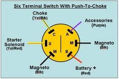 Post Ignition Switch Wiring Diagram Boat on 1968 mopar ignition switch diagram, 1993 jeep yj wiring diagram, 1963 mopar ignition switch diagram, 4 wire ignition switch diagram, universal 4 position switch diagram, 2004 mercury outboard ignition wiring diagram, 1987 ford pickup wiring diagram, 1995 ford contour ignition switch diagram, harley 6 pole ignition wiring diagram, ignition starter switch diagram, 5 wire ignition switch diagram, chrysler cirrus ignition switch diagram, 1988 jeep wrangler wiring diagram, mopar electronic ignition wiring diagram, bass tracker ignition switch diagram, chrysler ignition wiring diagram, bolens lawn tractor wiring diagram, 71 ford ignition switch diagram,