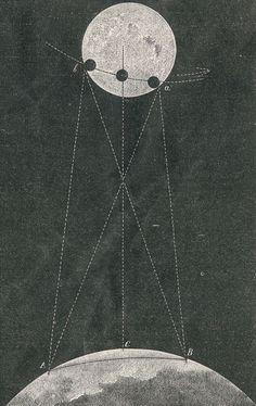 vintage astronomy print - Venus transit / Sacred Geometry <3