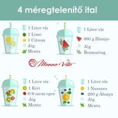 Méregtelenítés Smoothie Fruit, Smoothie Prep, Raspberry Smoothie, Healthy Recepies, Healthy Drinks, Healthy Snacks, Diet Drinks, Healthy Nutrition, Healthy Tips