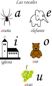 Spanish Vowels Pronunciation Spanish Lessons, English Language, Comics, Words, Fictional Characters, Leo, Texts, Writing, Totes