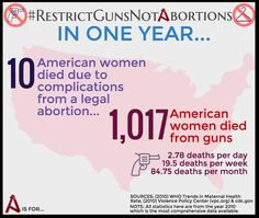 #RestrictGunsNotAbortions It's time to prioritize our safety