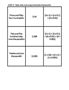 These are printable cards to be used in decimal learning. The ...