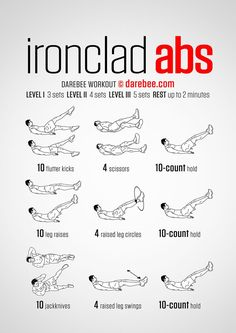 Ironclad Abs Workout