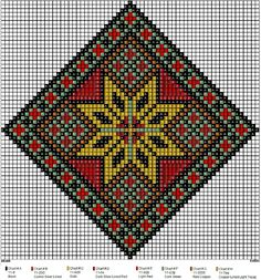 Veske til bringeklut 139 A Cross Stitch Charts, Cross Stitch Designs, Cross Stitch Patterns, Knitting Patterns, Hand Embroidery Stitches, Cross Stitch Embroidery, Cross Stitch Cushion, Beads Pictures, Sampler Quilts