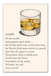 Scotch Card by Cardthartic