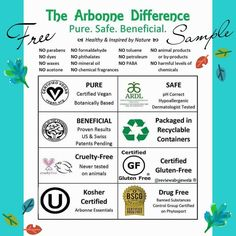 #FREEBIE ALERT ~Get a #free #Arbonne #Skincare #Sample TERMS:Take a #survey to qualify. Available while supplies last ELIGIBILITY:Open to #USA, #Canada, #UK, & #Australia COURTESY OF: #ArbonneSkincare URL: https://www.surveymonkey.com/r/VVNLT5X TAGS: #beauty #freesample #freeproducts #natural POSTED BY & DATE: @reviewzbyjewelz on IG ~September 6th, #2017 MODIFIED PHOTO CREDIT & COPYRIGHT:Julie Barrett/Reviewz by Jewelz®️. All rights reserved ORIGINAL PHOTO CREDIT & COPYRIGHT: Arbonne…