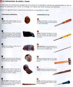 Herramientas prehistoria http://web.educastur.princast.es/proyectos/jimena/pj_isabelan/imagenes/compar_h.jpg