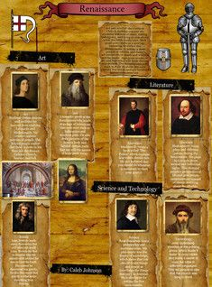The Renaissance was a cultural movement that spanned the period roughly from the 14th to the 17th century, beginning in Italy in the Late Middle Ages and later spreading to the rest of Europe. #GlogsterEDU #Renaissance