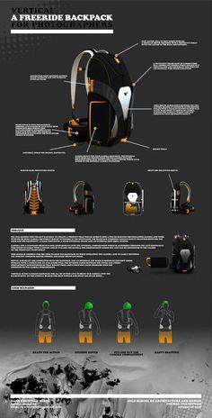 How Infographics Work Poster Design Layout, Design Brochure, Sketch Design, Design Posters, Industrial Design Portfolio, Industrial Design Sketch, Portfolio Layout, Portfolio Design, Product Portfolio