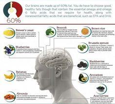 #Infographic: Important #brain #boosting #foods   Jacksonvillechiropractic.org