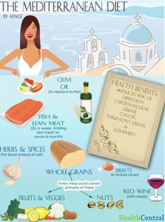 Live to eat AND eat to live when you are on the Mediterranean diet!