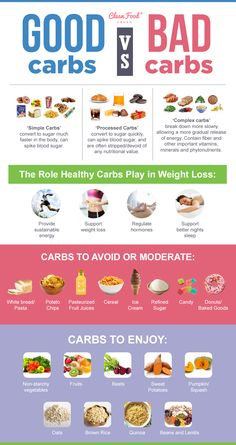 Bad Carbs: 10 Sources of Healthy Carbs that Actually. Bad Carbs: 10 Sources of Healthy Carbs that Actually Support Weight LossGood vs. Bad Carbs: 10 Sources of Healthy Carbs that Actually Support Weight Loss Nutrition Education, Diet And Nutrition, Smart Nutrition, Nutrition Month, Nutrition Activities, Holistic Nutrition, Proper Nutrition, Nutrition Guide, Physical Activities