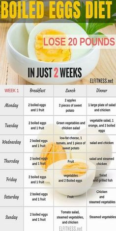 How To Burn 12 Pounds In Just 1 Week With This Egg Diet!   Beautiful