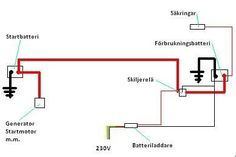 http://forumbilder.se/CE01L/kopplingsschema.JPG