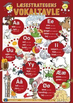 Vokaltavle og konsonanttavle (plakater) - Læsestrategen - Træningsmaterialer/bøger - Test – Hogrefe Psykologisk Forlag