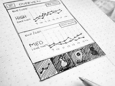 Wireframes can include detailed icons or charts.