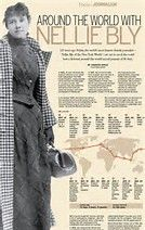 1890 - Journalist and adventurer Nellie Bly arrives in New Jersey after completing a journey inspired by the novel 'Around The World In 80 Days.' She has traveled mostly solo and circumnavigated the globe in record time.