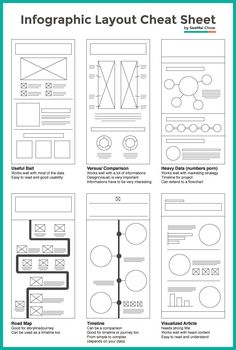Layout Cheat Sheet for Infographics : Visual arrangement tips Good visual arrang. Layout Cheat Sheet for Infographics : Visual arrangement tips Good visual arrangement puts together design objects i Layout Design, Design De Configuration, Graphisches Design, Graphic Design Tips, Good Design, Web Layout, Graphic Designers, Web Design Basics, Logo Design Tips