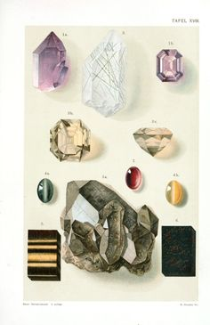 vintage printables | Science - Gems and minerals - Educational plate, German