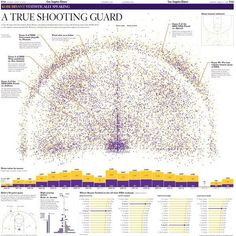 Kobe Bryant's 30,699 field goals charted.