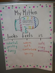 Spotlight on Kindergarten: Anchor charts and Classroom charts Galore!