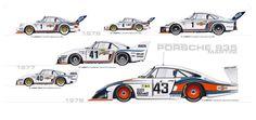 Martini Racing Porsche 935 1976~1978