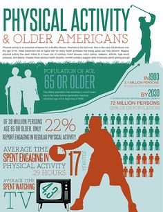 Physical activity for help with Alzheimers disease | #health #seniors #alzheimers | highviewseniorliving.com