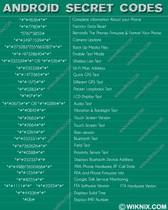 Android Secret Codes - Im gur