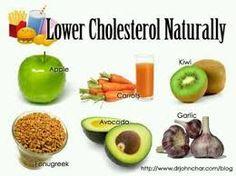 Stupendous Useful Ideas: Cholesterol Symptoms Diet cholesterol lowering foods hibiscus tea. Oz high cholesterol causes. What Is High Cholesterol, Lower Cholesterol Naturally, Ways To Lower Cholesterol, Cholesterol Lowering Drugs, High Cholesterol Levels, Cholesterol Symptoms, Reduce Cholesterol, Cholesterol Foods, Keto Diet Plan
