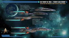 Schematics for the MVAM dorsal view of the USS Theurgy NX-79854, a Theurgy-class starship. Aft, forward, ventral and starboard views of its SOM mode (Standard Opration Mode) have been posted separa...
