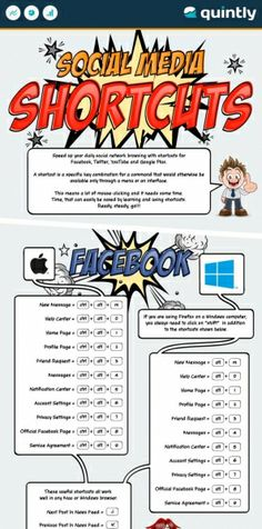 Facebook, Twitter, YouTube, and Google+ Shortcuts Infographic