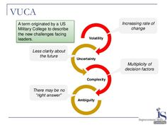 Power point template for dealing with uncertainty and ambiguity power point template for dealing with uncertainty and ambiguity yahoo image search results uncertainty power point pinterest toneelgroepblik Image collections