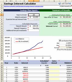 Free Collection Of Financial Calculators In Excel Including