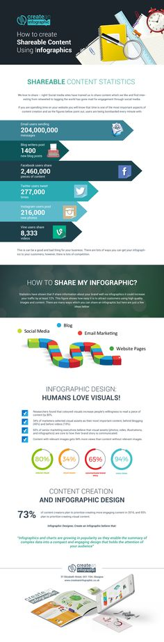 How to Create Shareable Content Using Infographics #Infographic #Marketing…